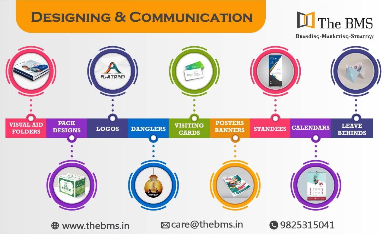 Designing-&-Communication-The BMS